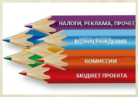 краудфандинг в россии