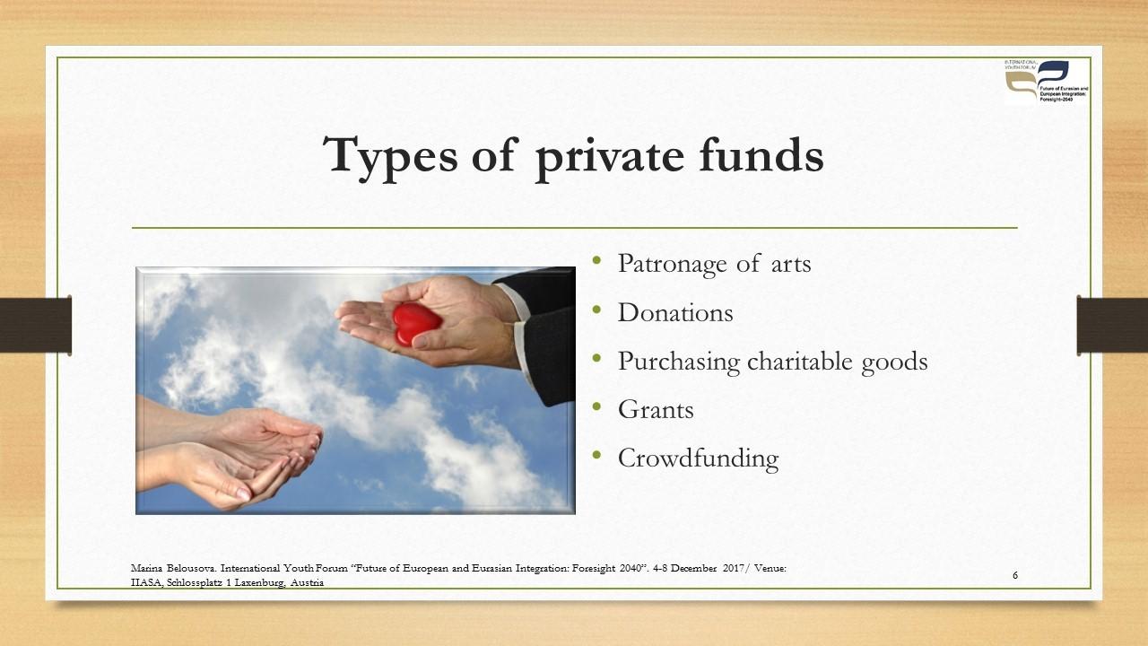Финансирование проектов на старте